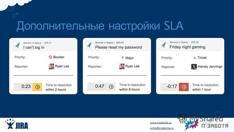 www.it-zabota.ru onfo@it-zabota.ru Дополнительные настройки SLA
