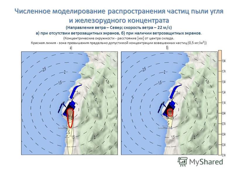 Численное моделирование распространения частиц пыли угля и железорудного концентрата (Направление ветра – Север; скорость ветра – 22 м/с) а) при отсутствии ветрозащитных экранов, б) при наличии ветрозащитных экранов. (Концентрические окружности - рас