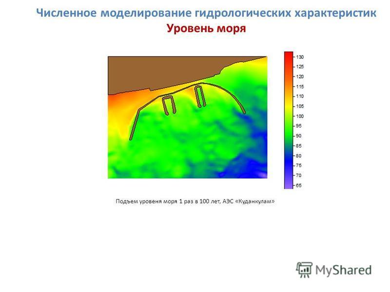 Подъем уровеня моря 1 раз в 100 лет, АЭС «Куданкулам» Численное моделирование гидрологических характеристик Уровень моря