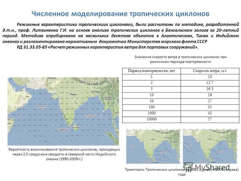 Вероятность возникновения тропических циклонов, проходящих через 2,5 градусные квадраты в северной части Индийского океана (1990-2009 гг.) Режимные характеристики тропическиих циклонами, были рассчитаны по методике, разработанной д.т.н., проф. Литвин