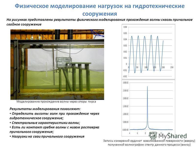 Моделирование прохождение волны через опоры пирса Запись измерений ординат взволнованной поверхности (вверху) полученной волнографом спектр данного процесса (внизу) На рисунках представлены результаты физического моделирования прохождения волны сквоз