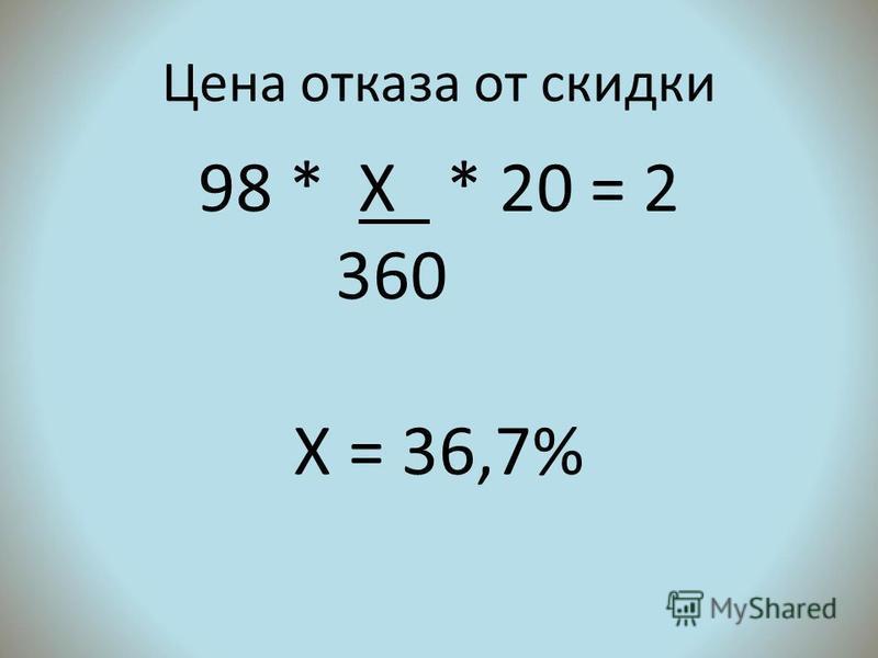 Цена отказа от скидки 98 * Х * 20 = 2 360 Х = 36,7%