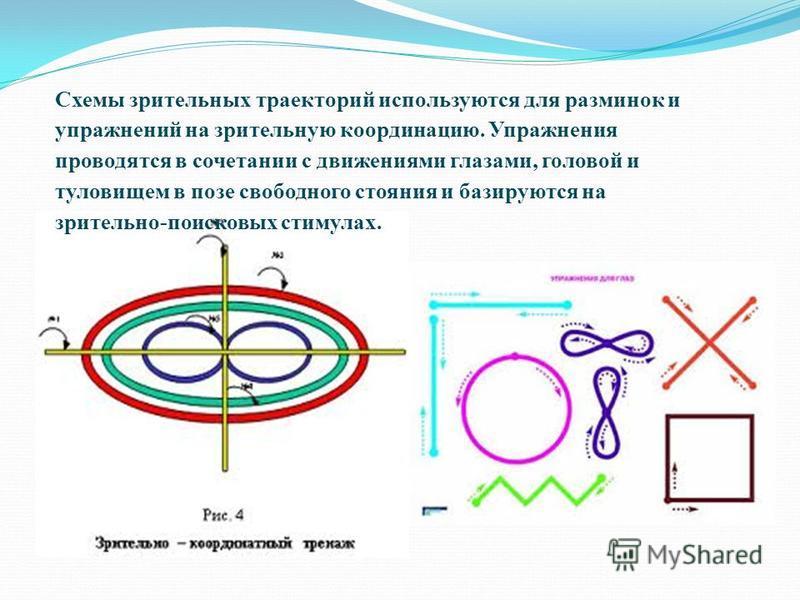 Схемы зрительных траекторий используются для разминок и упражнений на зрительную координацию. Упражнения проводятся в сочетании с движениями глазами, головой и туловищем в позе свободного стояния и базируются на зрительно-поисковых стимулах.
