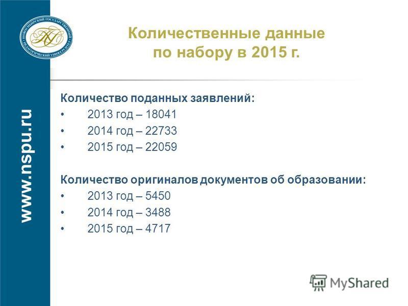 www.nspu.ru Количество поданных заявлений: 2013 год – 18041 2014 год – 22733 2015 год – 22059 Количество оригиналов документов об образовании: 2013 год – 5450 2014 год – 3488 2015 год – 4717 Количественные данные по набору в 2015 г.
