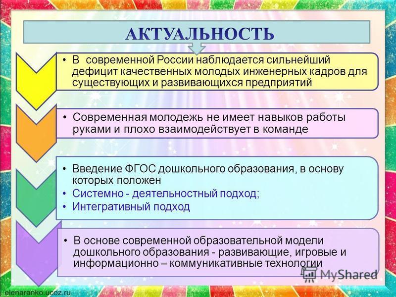 В современной России наблюдается сильнейший дефицит качественных молодых инженерных кадров для существующих и развивающихся предприятий Современная молодежь не имеет навыков работы руками и плохо взаимодействует в команде Введение ФГОС дошкольного об