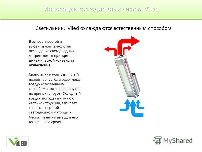 Инновации светодиодных систем Viled В основе простой и эффективной технологии охлаждения светодиодных матриц лежит принцип динамической конвекции охлаждения. Светильник имеет вытянутый полый корпус, благодаря чему воздух естественным способом затягив