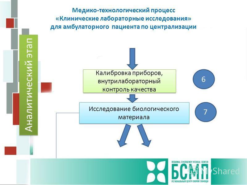 Медико-технологический процесс «Клинические лабораторные исследования» для амбулаторного пациента по централизации Калибровка приборов, внутрилабораторный контроль качества Исследование биологического материала Аналитический этап 6 7