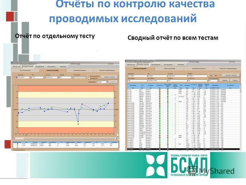 Отчёты по контролю качества проводимых исследований Отчёт по отдельному тесту Сводный отчёт по всем тестам