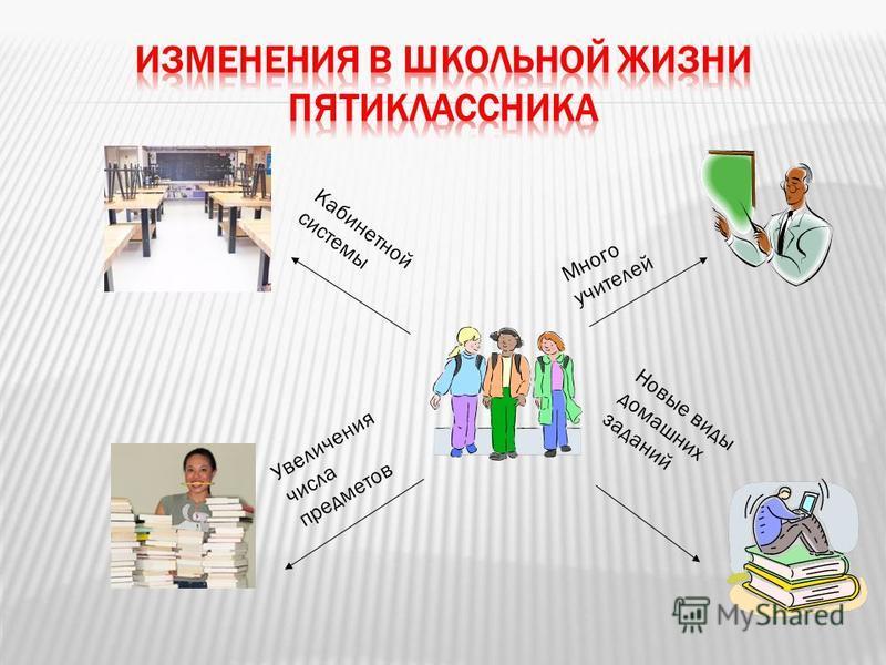 Много учителей Новые виды домашних заданий Увеличения числа предметов Кабинетной системы