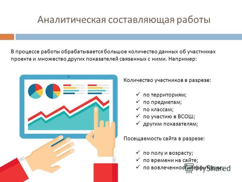 Аналитическая составляющая работы В процессе работы обрабатывается большое количество данных об участниках проекта и множество других показателей связанных с ними. Например : Количество участников в разрезе : по территориям ; по предметам ; по класса