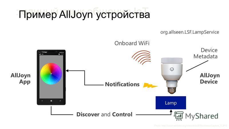 : единый язык общения IoT Photo: http://www.winbeta.org/sites/default/files/news/Capture_0. JPG Пример AllJoyn устройства