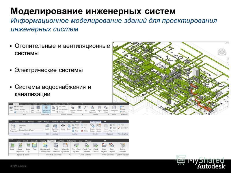 © 2008 Autodesk Моделирование инженерных систем Информационное моделирование зданий для проектирования инженерных систем Отопительные и вентиляционные системы Электрические системы Системы водоснабжения и канализации