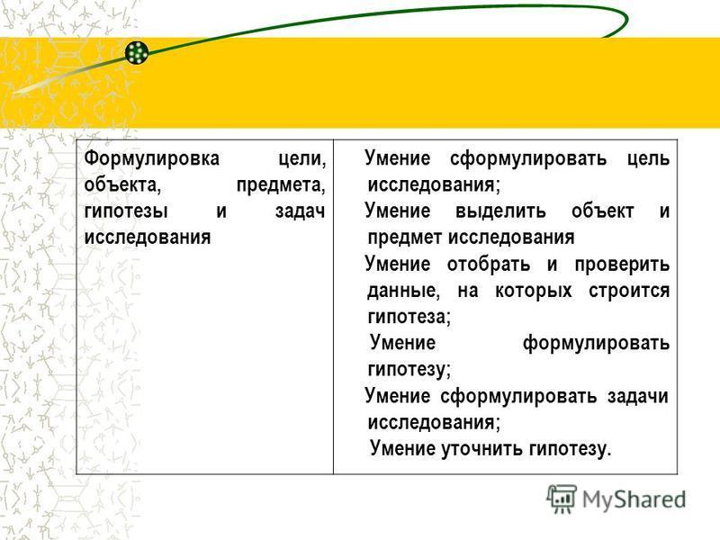Формулировка цели, объекта, предмета, гипотезы и задач исследования Умение сформулировать цель исследования; Умение выделить объект и предмет исследования Умение отобрать и проверить данные, на которых строится гипотеза; Умение формулировать гипотезу