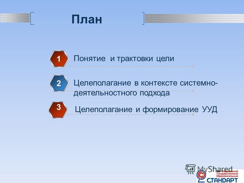 LOGO План Понятие и трактовки цели 1 Целеполагание в контексте системно- деятельностного подхода 2 Целеполагание и формирование УУД 3