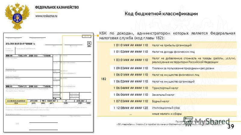 39 Код бюджетной классификации 182 1 01 01### ## #### 110 Налог на прибыль организаций 1 01 02### ## #### 110 Налог на доходы физических лиц 1 03 01### ## #### 110 Налог на добавленную стоимость на товары (работы, услуги), реализуемые на территории Р