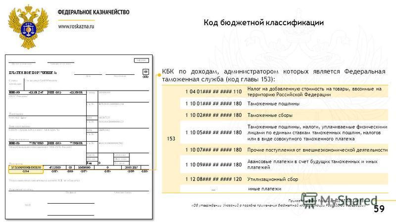 59 Код бюджетной классификации КБК по доходам, администратором которых является Федеральная таможенная служба (код главы 153): 153 1 04 01### ## #### 110 Налог на добавленную стоимость на товары, ввозимые на территорию Российской Федерации 1 10 01###