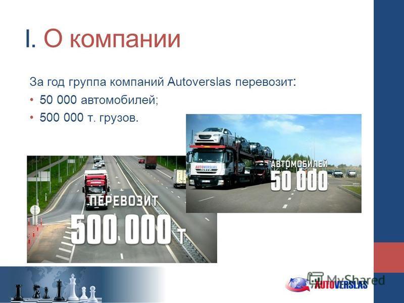 I. О компании За год группа компаний Autoverslas перевозит : 50 000 автомобилей ; 500 000 т. грузов.