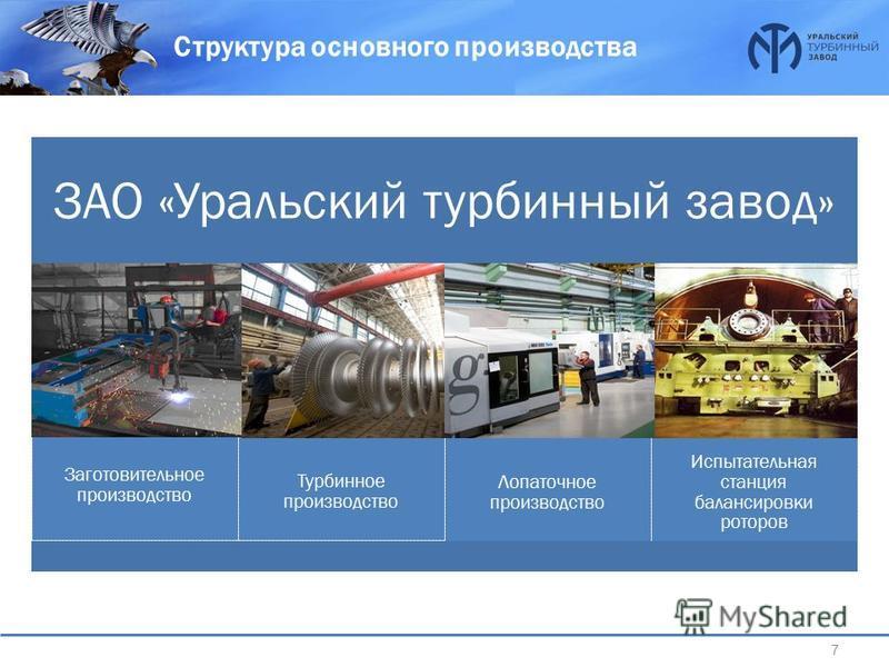 Структура основного производства ЗАО «Уральский турбинный завод» Заготовительное производство Турбинное производство Лопаточное производство Испытательная станция балансировки роторов 7