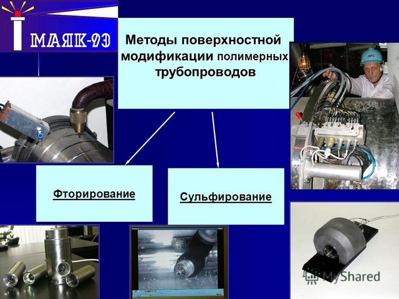 Методы поверхностной Методы поверхностной модификации полимерных модификации полимерных трубопроводов Фторирование Сульфирование