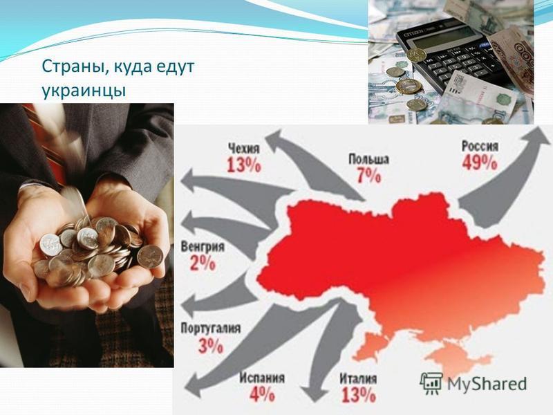 Страны, куда едут украинцы