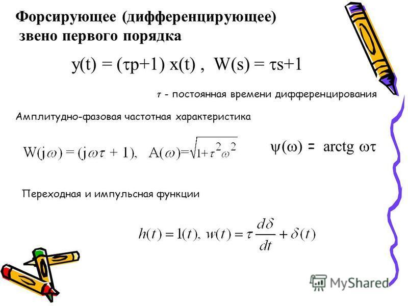 Форсирующее (дифференцирующее) звено первого порядка y(t) = ( p+1) x(t), W(s) = s+1 - постоянная времени дифференцирования Амплитудно-фазовая частотная характеристика = arctg Переходная и импульсная функции