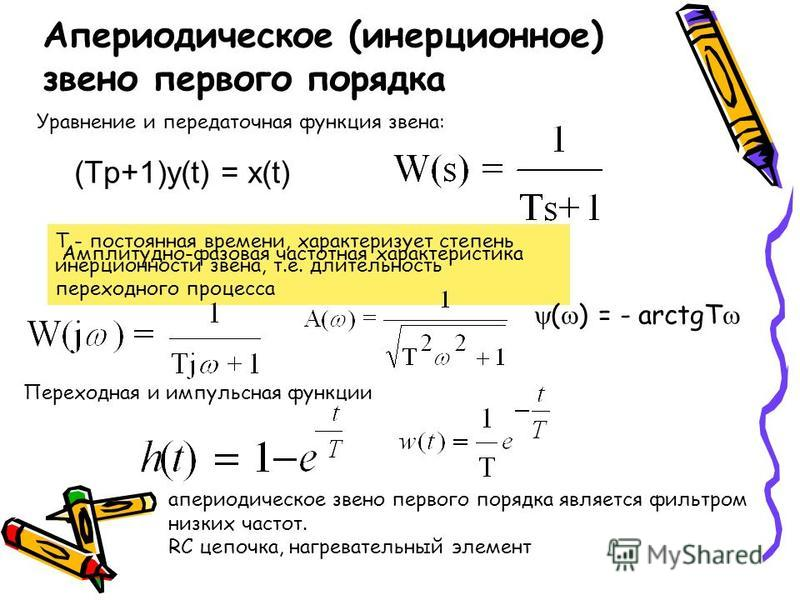 Апериодическое (инерционное) звено первого порядка (Tp+1)y(t) = x(t) Уравнение и передаточная функция звена: T - постоянная времени, характеризует степень инерционности звена, т.е. длительность переходного процесса Амплитудно-фазовая частотная характ