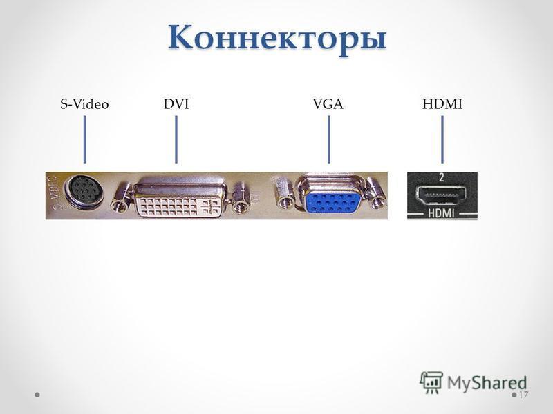 Коннекторы S-VideoDVIVGAHDMI 17