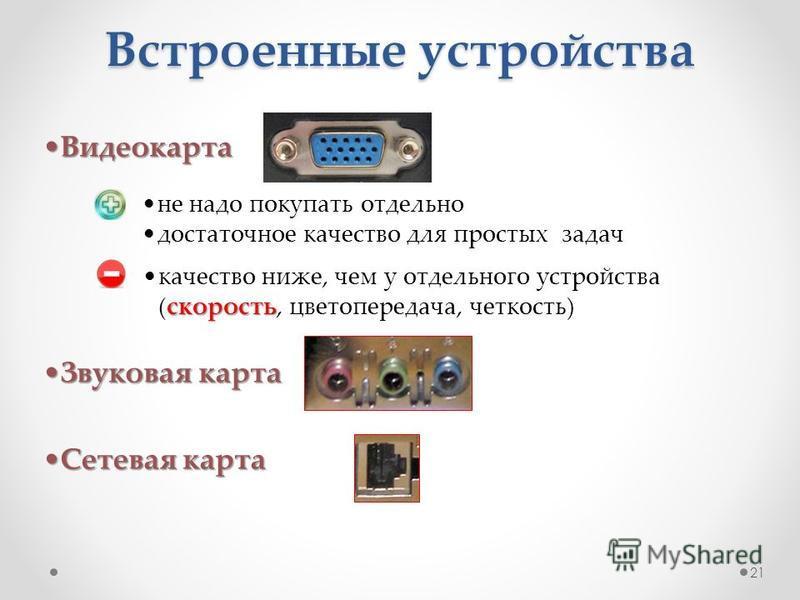 Встроенные устройства Видеокарта Видеокарта Звуковая карта Звуковая карта Сетевая карта Сетевая карта не надо покупать отдельно достаточное качество для простых задач скорость качество ниже, чем у отдельного устройства (скорость, цветопередача, четко