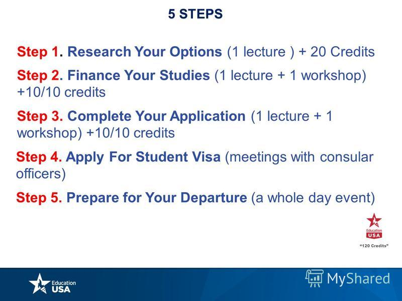 5 STEPS Step 2. Finance Your Studies (1 lecture + 1 workshop) +10/10 credits 120 Credits Step 1. Research Your Options (1 lecture ) + 20 Credits Step 3. Complete Your Application (1 lecture + 1 workshop) +10/10 credits Step 4. Apply For Student Visa