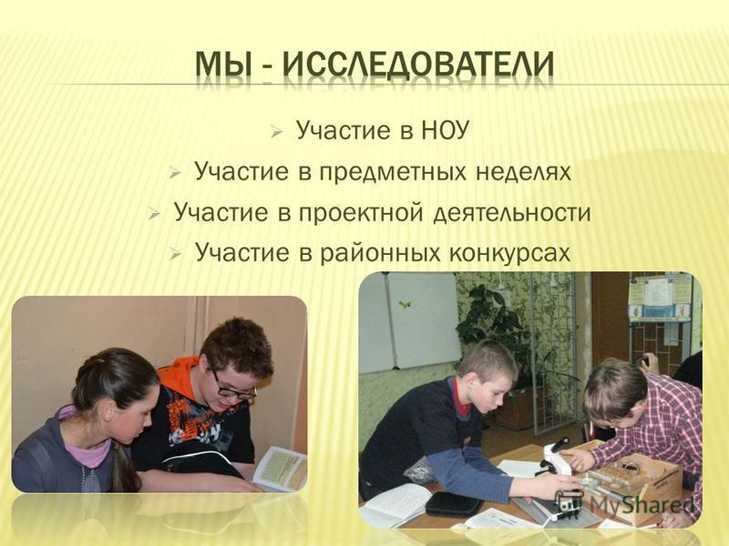 Участие в НОУ Участие в предметных неделях Участие в проектной деятельности Участие в районных конкурсах