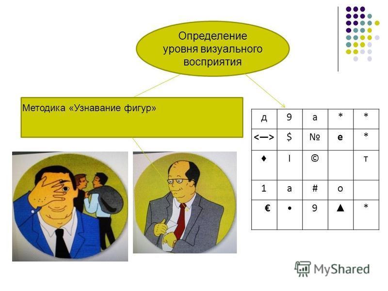д 9 а** <>$е* I © т 1 а#о 9 * Определение уровня визуального восприятия Методика «Узнавание фигур»
