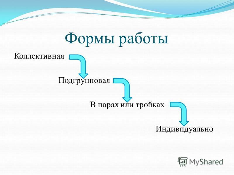 Формы работы Коллективная Подгрупповая В парах или тройках Индивидуально