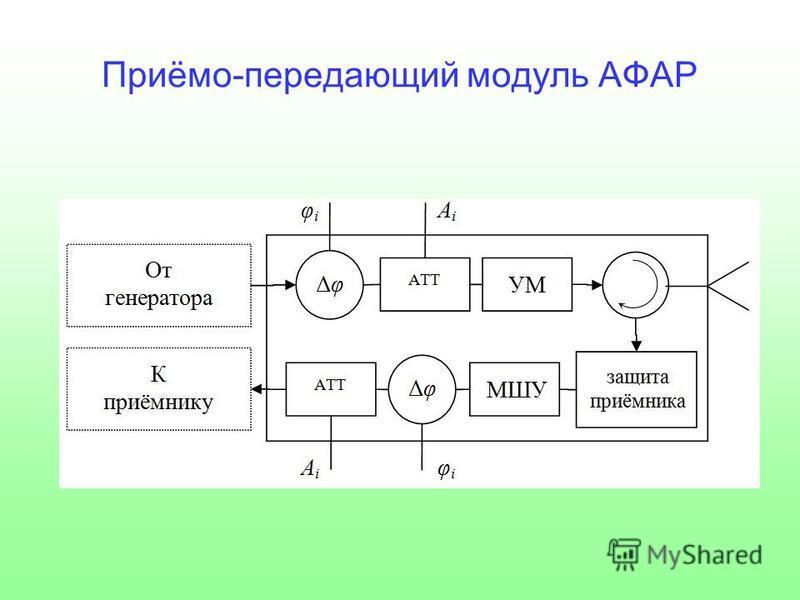 Приёмо-передающий модуль АФАР