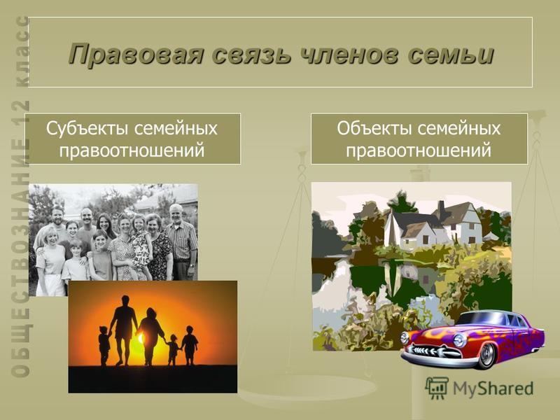 Правовая связь членов семьи Объекты семейных правоотношений Субъекты семейных правоотношений