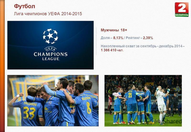Футбол Лига чемпионов УЕФА 2014-2015 Мужчины 18+ Доля – 8,13% / Рейтинг – 2,39% Накопленный охват за сентябрь - декабрь 2014 – 1 366 410 чел.