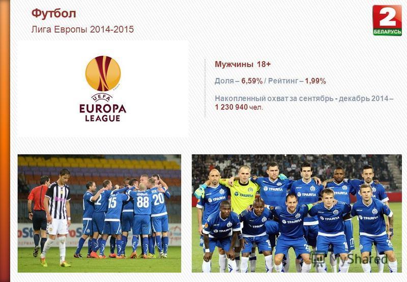 Футбол Лига Европы 2014-2015 Мужчины 18+ Доля – 6,59% / Рейтинг – 1,99% Накопленный охват за сентябрь - декабрь 2014 – 1 230 940 чел.