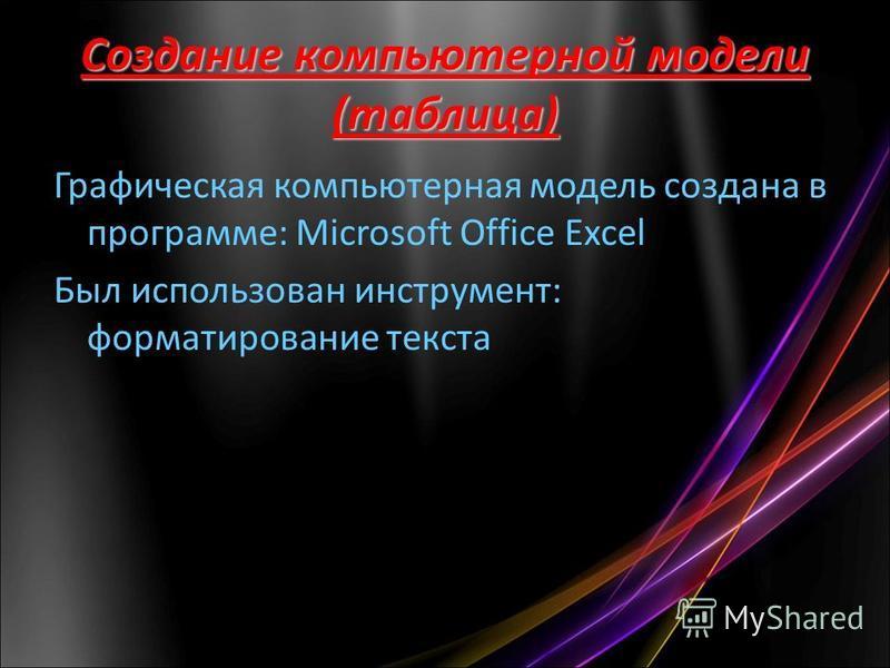 Создание компьютерной модели (таблица) Графическая компьютерная модель создана в программе: Microsoft Office Excel Был использован инструмент: форматирование текста