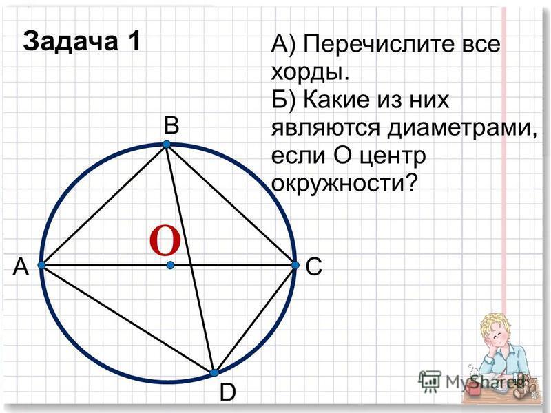 А) Перечислите все хорды. Б) Какие из них являются диаметрами, если О центр окружности? О 10 А В С D Задача 1