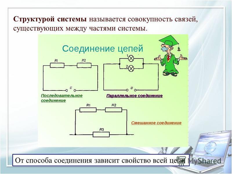 Структурой системы называется совокупность связей, существующих между частями системы. От способа соединения зависит свойство всей цепи