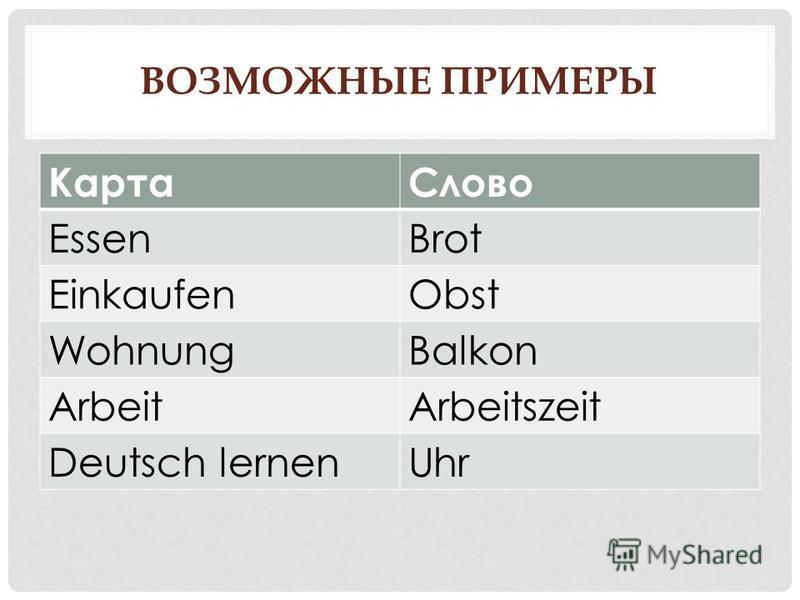 ВОЗМОЖНЫЕ ПРИМЕРЫ Карта Слово EssenBrot EinkaufenObst WohnungBalkon ArbeitArbeitszeit Deutsch lernenUhr