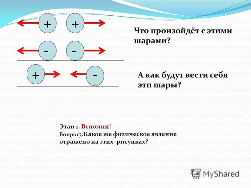 ++ Что произойдёт с этими шарами? - + А как будут вести себя эти шары? -- Этап 1. Вспомни! Вопрос 3. Какое же физическое явление отражено на этих рисунках?