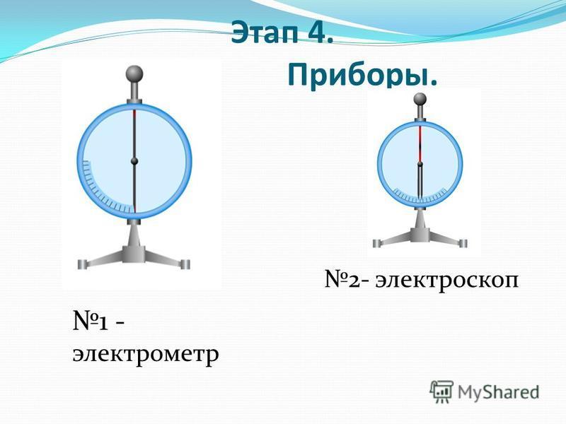 Этап 4. Приборы. 1 - электрометр 2- электроскоп
