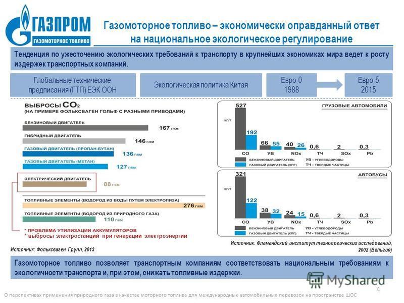 Газомоторное топливо – экономически оправданный ответ на национальное экологическое регулирование Газомоторное топливо позволяет транспортным компаниям соответствовать национальным требованиям к экологичности транспорта и, при этом, снижать топливные