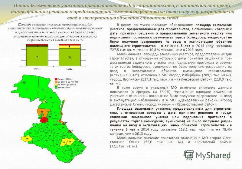 Площадь земельных участков, предоставленных для строительства, в отношении которых с даты принятия решения о предоставлении земельного участка не было получено разрешение на ввод в эксплуатацию объектов строительства В целом по муниципальным образова