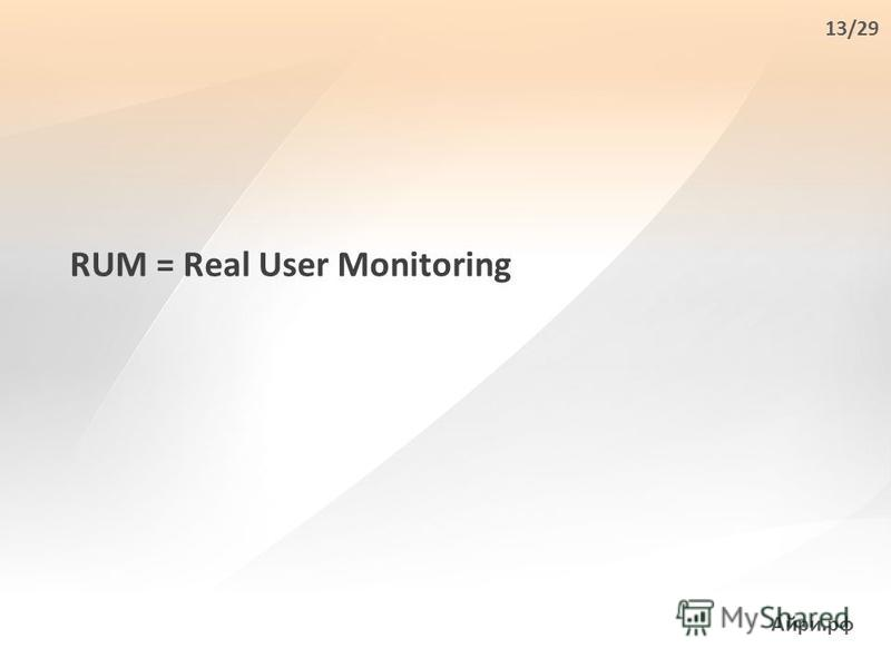RUM = Real User Monitoring Айри.рф 13/29