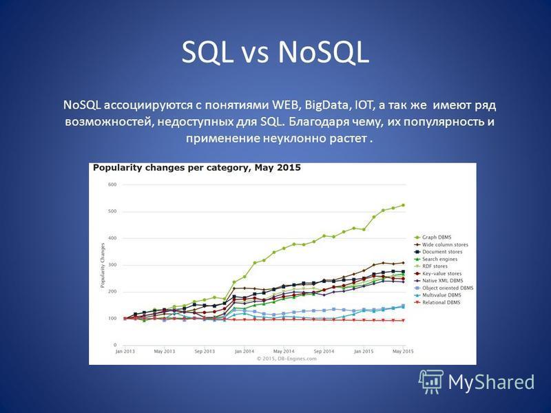 SQL vs NoSQL NoSQL ассоциируются с понятиями WEB, BigData, IOT, а так же имеют ряд возможностей, недоступных для SQL. Благодаря чему, их популярность и применение неуклонно растет.