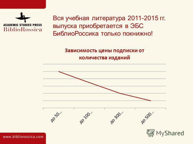 Вся учебная литература 2011-2015 гг. выпуска приобретается в ЭБС Библио Россика только по книжно!