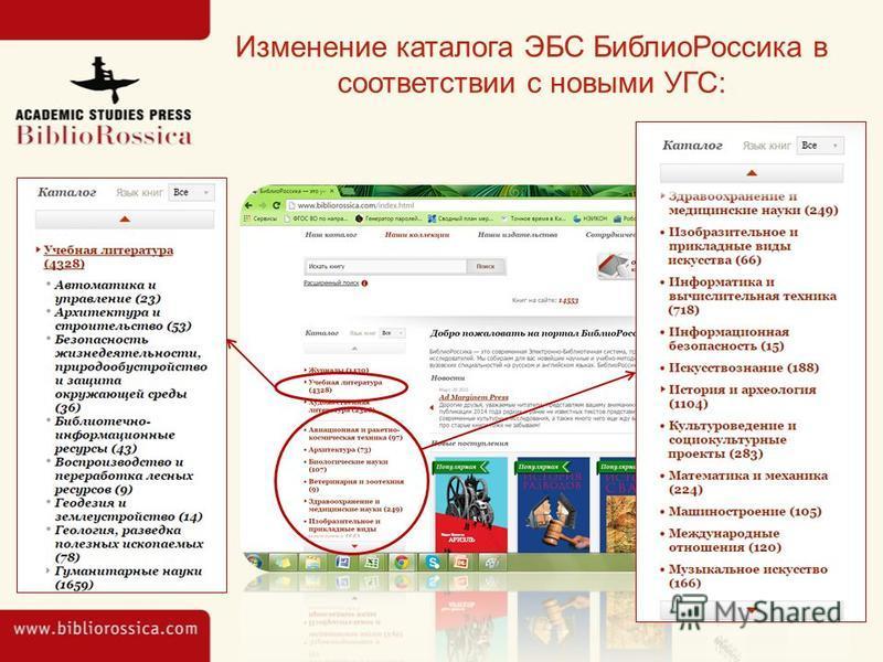 Изменение каталога ЭБС Библио Россика в соответствии с новыми УГС: