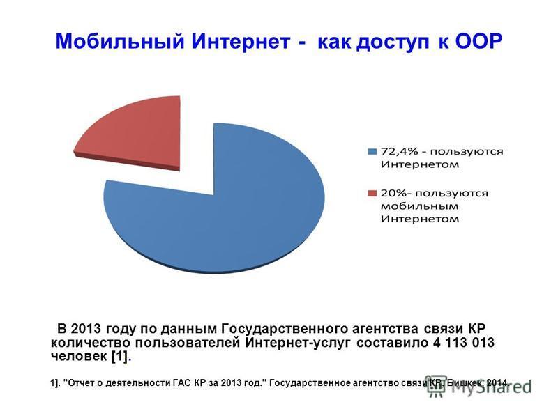 Мобильный Интернет - как доступ к ООР В 2013 году по данным Государственного агентства связи КР количество пользователей Интернет-услуг составило 4 113 013 человек [1]. 1].