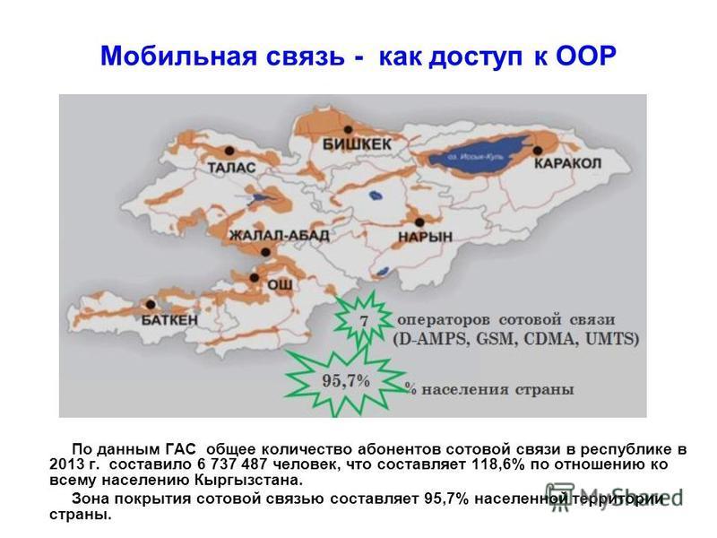 Мобильная связь - как доступ к ООР По данным ГАС общее количество абонентов сотовой связи в республике в 2013 г. составило 6 737 487 человек, что составляет 118,6% по отношению ко всему населению Кыргызстана. Зона покрытия сотовой связью составляет 9